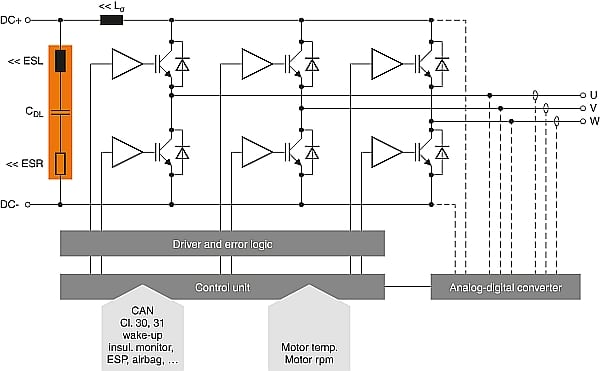 DC link capacitors enhance high-performance inverters