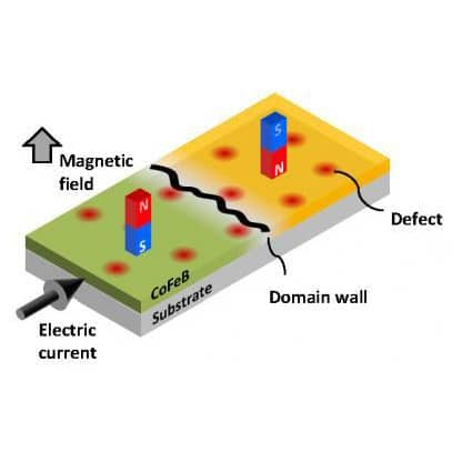 Microscopic Magnetic Structures Revealed