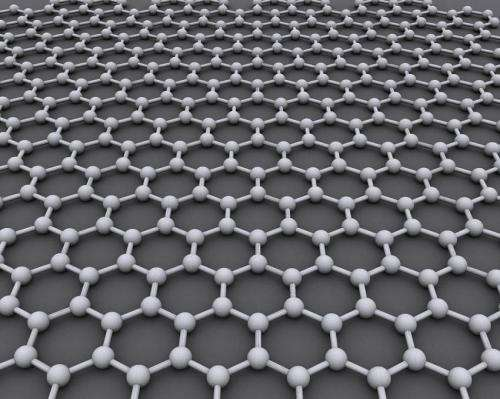 Researchers demonstrate hydrogen atoms on graphene yield a magnetic moment
