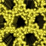 Nanoparticals-of-Supercapacitors-300x175