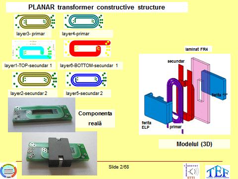 imghttp://passive-components.eu/wp-content/uploads/2016/07/politechnika-planar-transformer.png