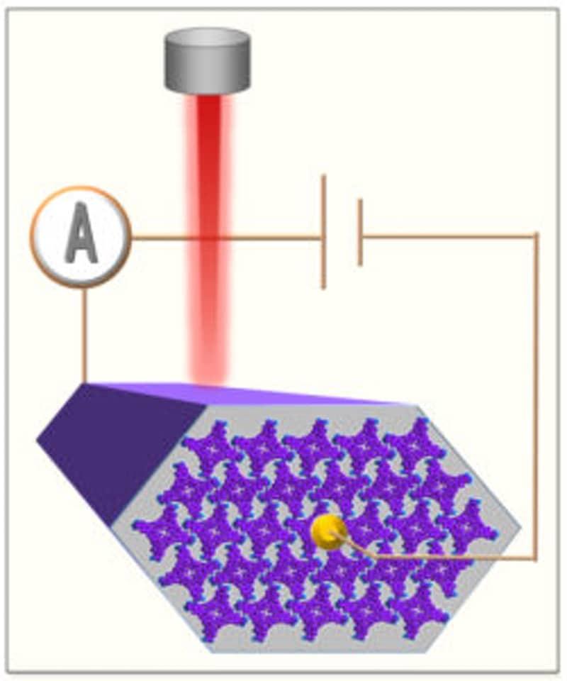 Chemists make major strides in organic semiconductors