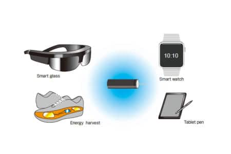 Nichicon Latest Technology Trends for IoT