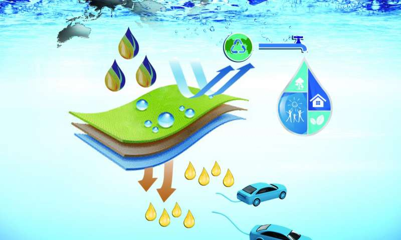 Electrochemical performance of lithium-ion capacitors using pre-lithiated multiwalled carbon nanotubes as anode
