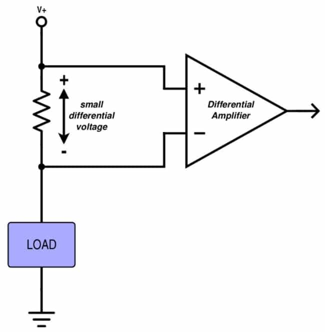 High-Accuracy Current Measurements: Low-Value Resistors