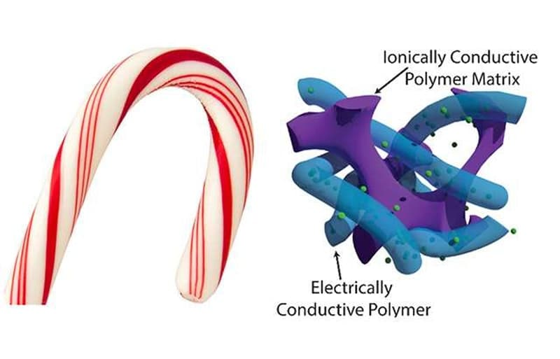 Candy cane supercapacitor could enable fast charging of mobile phones