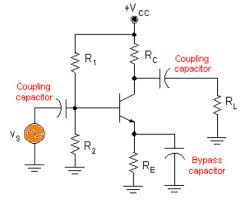 Capacitor Selection for Coupling and Decoupling Applications