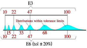 Výsledek obrázku pro E series and recommended tolerances