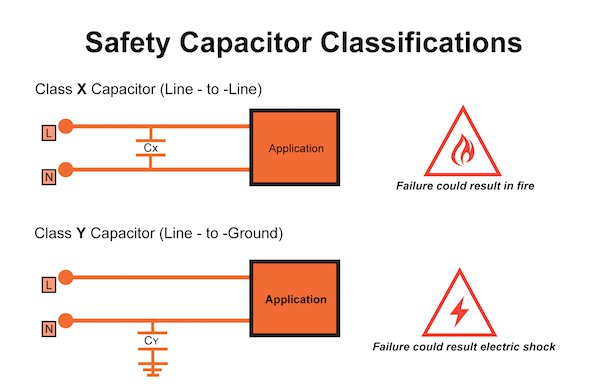A quick guide to safety rated capacitors