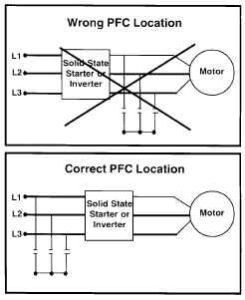 Principles and technology of power factor correction pfc for Power factor correction capacitors for motors