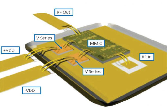 Knowles RF Capacitors Deliver Increased Broadband Rejection In Reduced Footprint