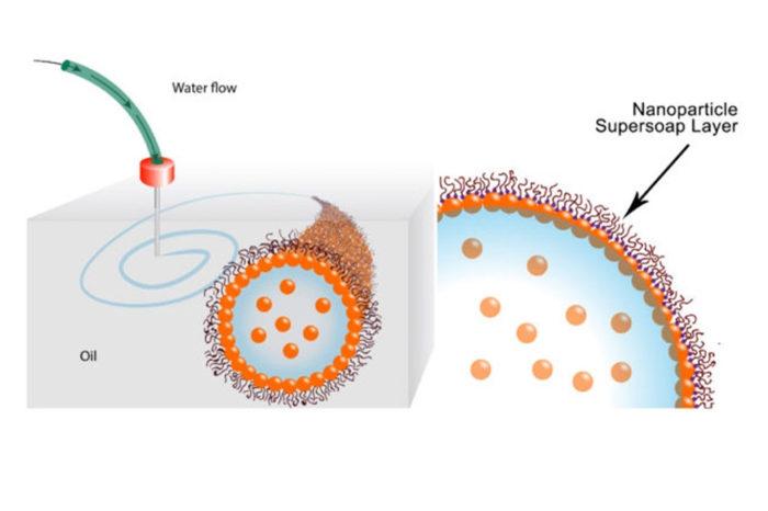 Scientists print all-liquid 3-D structures