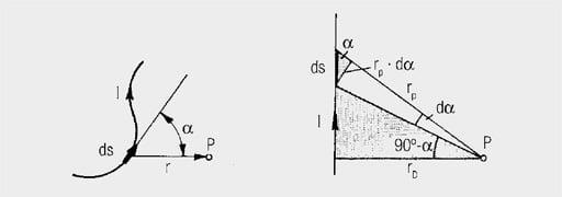 Inductors – Basic Principles, Ampère's Law and Magnetic