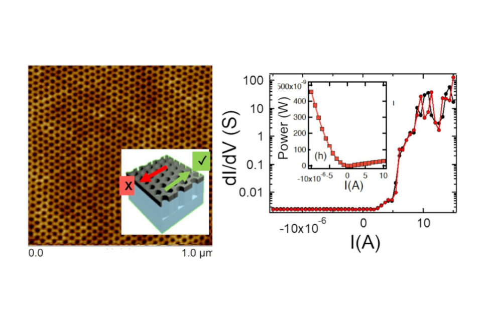 New Magnetic Honeycomb Device Could Increase Battery Life of Electronic Devices by More Than a Hundred-fold