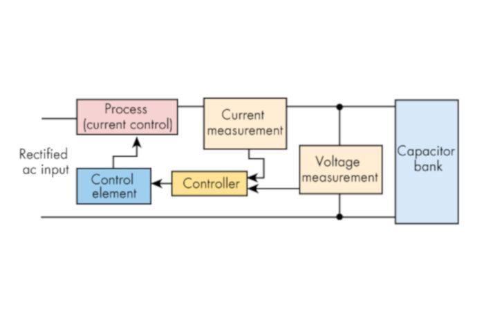 Digitally Controlled Current Limiter Safely Charges Large Capacitor Banks