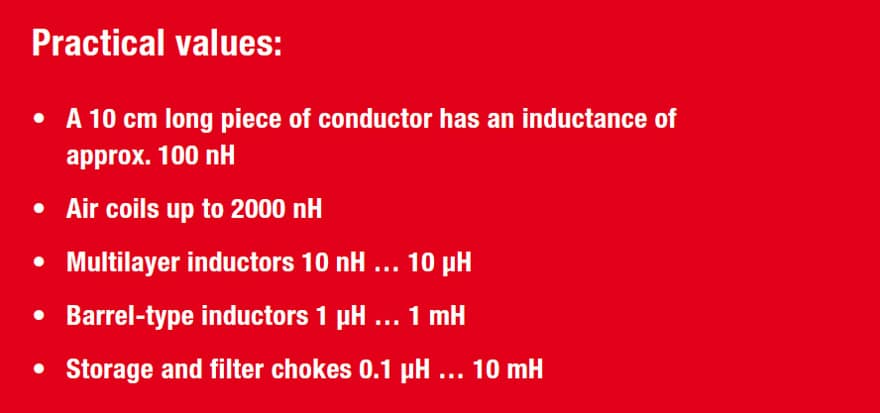 Inductors – Inductance, Impedance and Losses – European