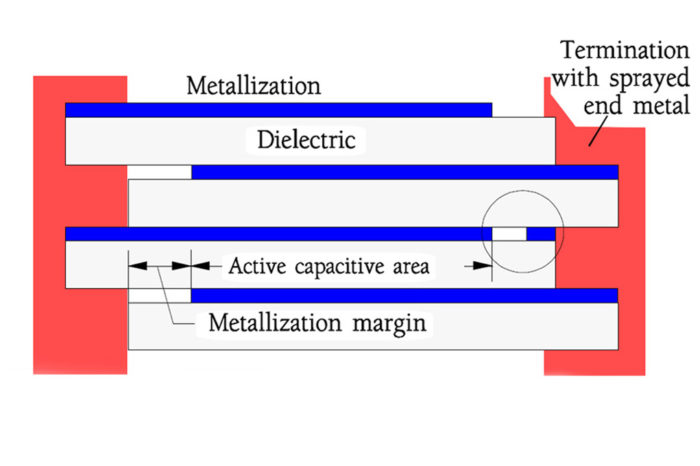 Capacitors - Electrostatic Capacitors Constructional Solutions