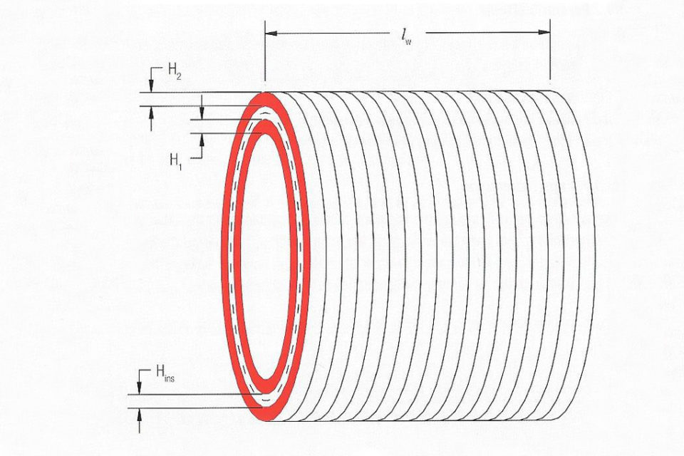 Inductors - Functionality of Transformer