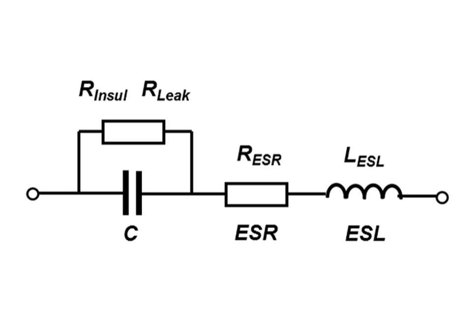Bypass Capacitor Resonances