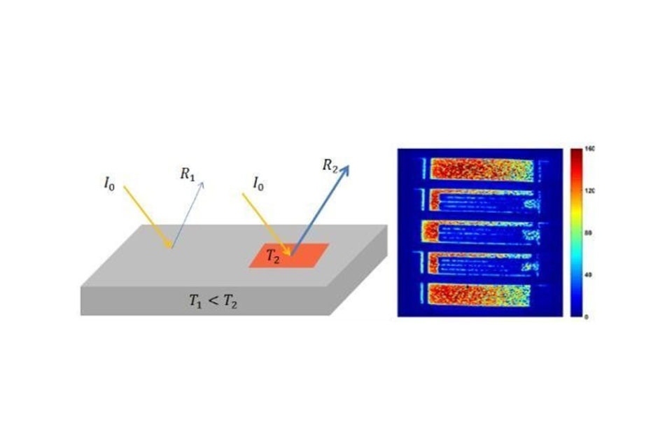 Thermoreflectance Thermal Imaging as thermal characterization technique for components