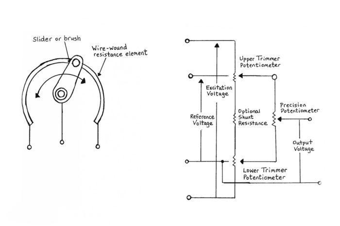 Resistors - Potentiometers - Basic Principles