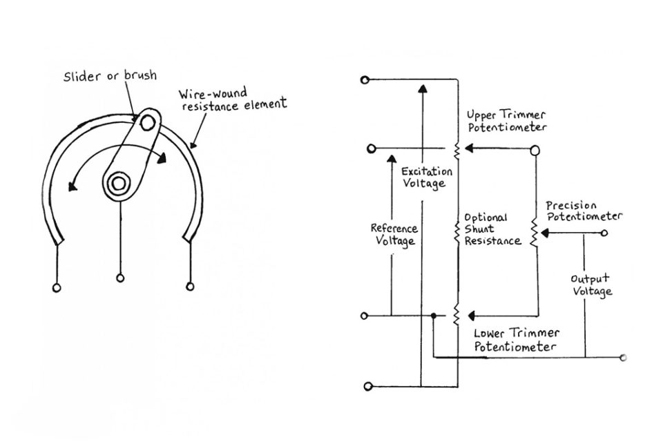 Resistors - Potentiometers - Basic Principles