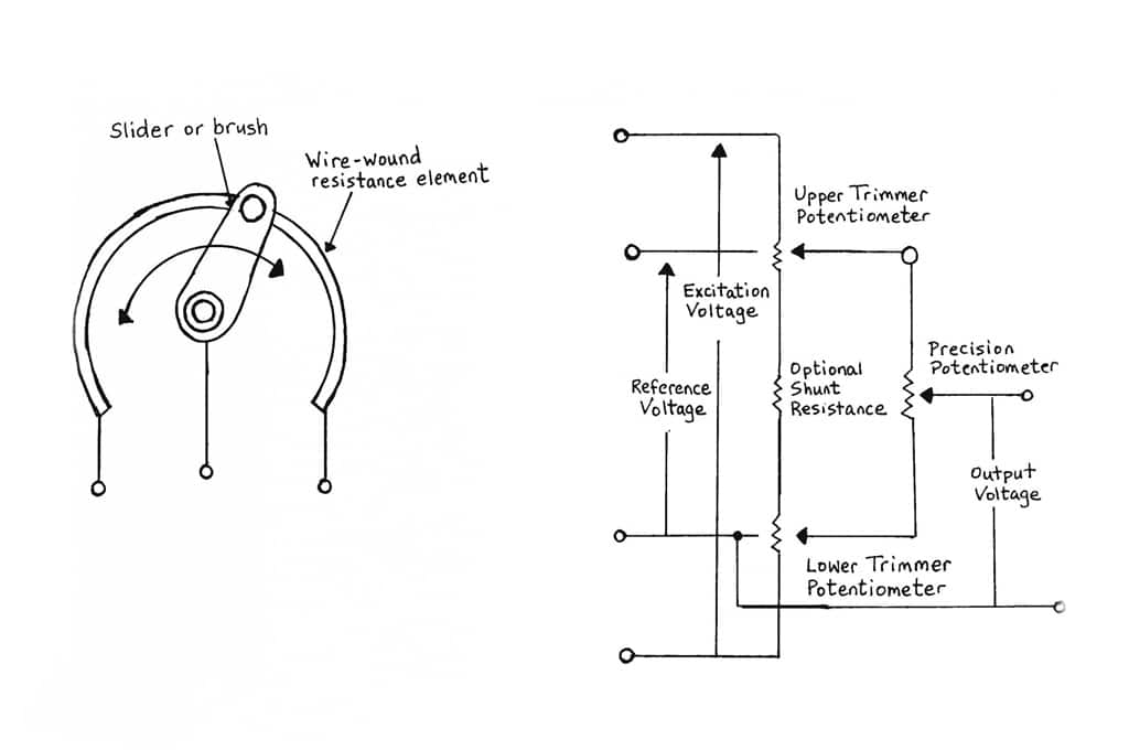 Potentiometer Schematic Diagram