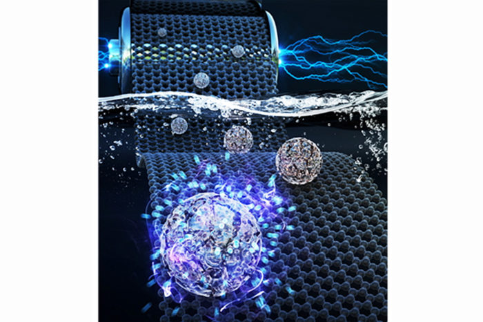 Nanoclusters on graphene make fast and powerful aqueous hybrid capacitor
