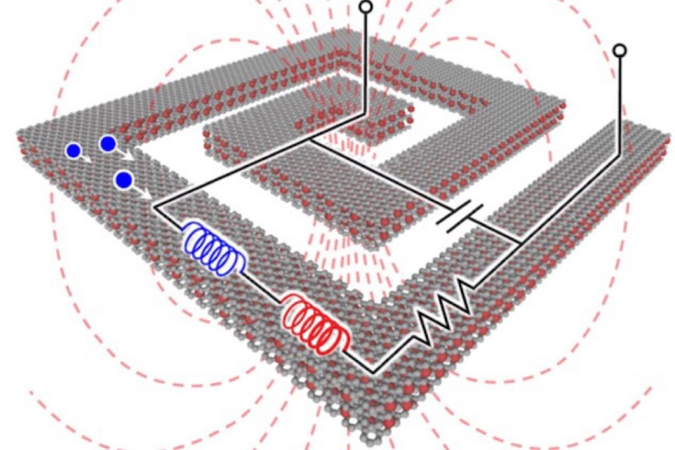 Development of the first graphene inductors shortlisted by Physics World 2018 Breakthrough of the Year