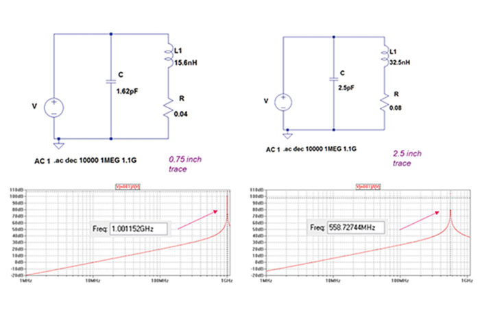 R, L, C, and a PCB Trace Impedance Measurement and Simulation