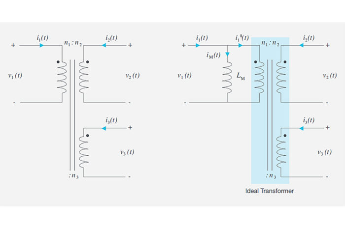 Performing In-Circuit Inductor and Transformer Measurements in SMPS