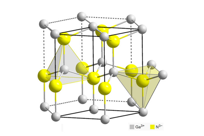 Is GaN Replacing Silicon? The Applications and Limitations of Gallium Nitride in 2019