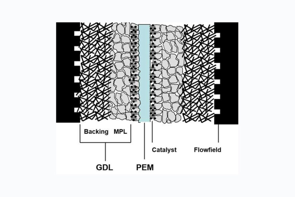 Energy storage in multifunctional carbon fiber composites
