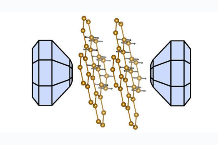 'Magnetic graphene' switches between insulator and conductor