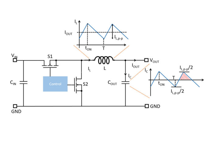 Passive Filter Design Concept of Buck Regulators for Ultra-Low Noise Applications