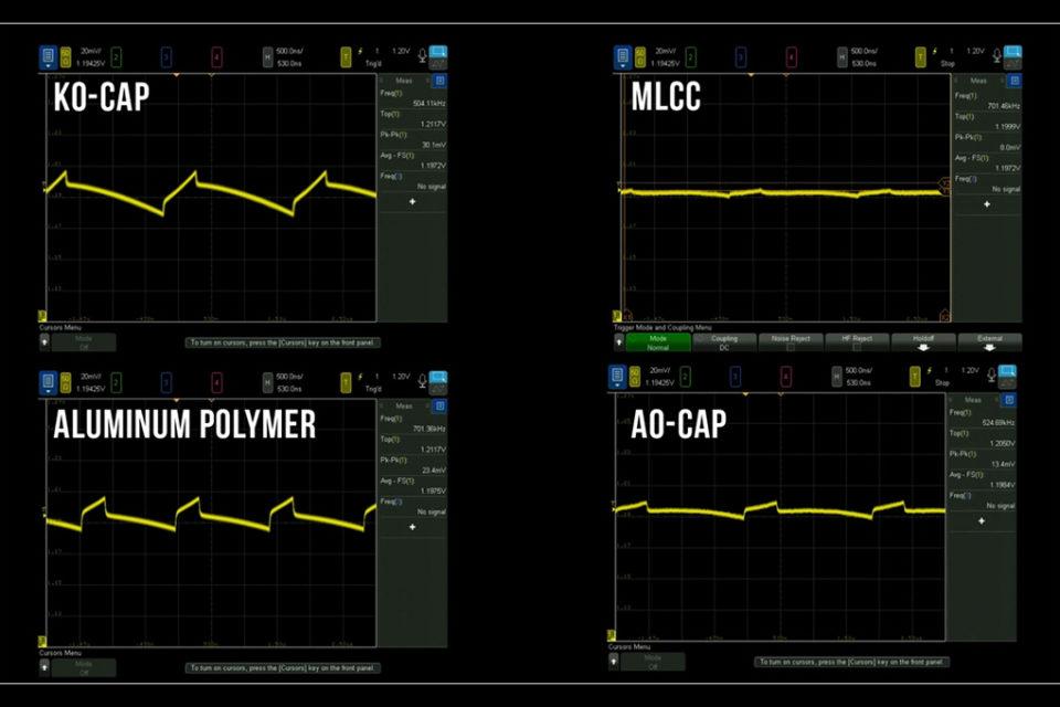 Kemet Lab Video: Understanding Ripple Voltage Based on Different Types of Capacitors