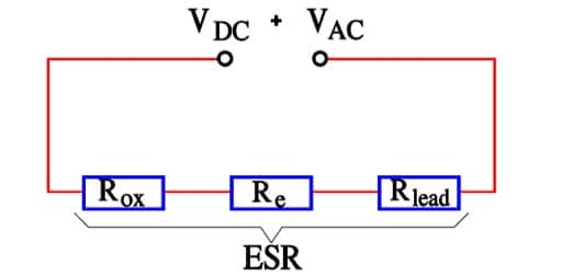 This image has an empty alt attribute; its file name is Figure-C3-33.-Schematic-of-ESR-components.jpg