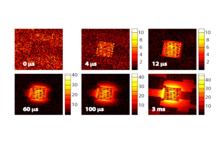 Understanding the use of Thermoreflectance Thermal Imaging