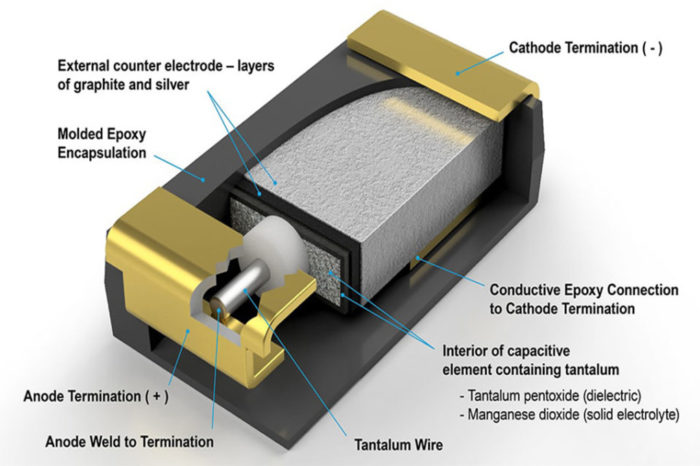 Capacitors - Solid Sintered Tantalums with Manganese Dioxide and Polymer Electrolytes