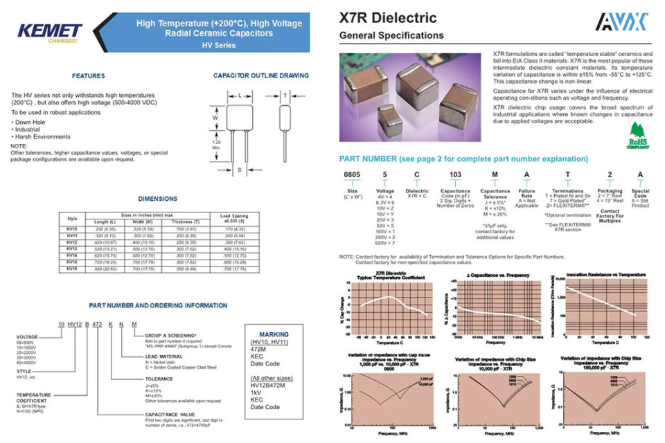 How to read a capacitor data sheet
