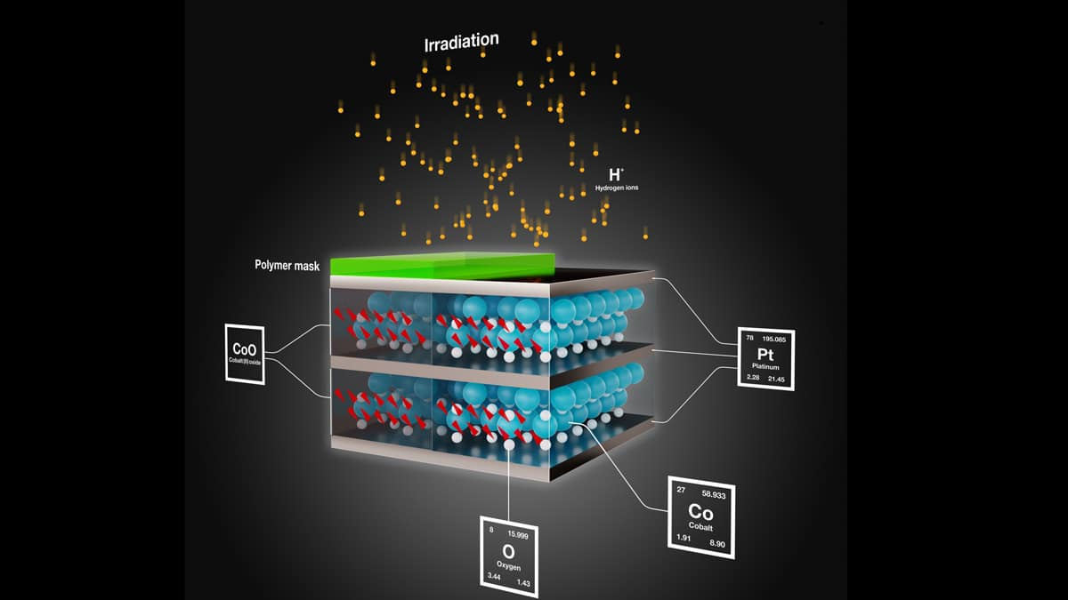 Scientists Create Three-Dimensional Nanostructures Using Ion Beams