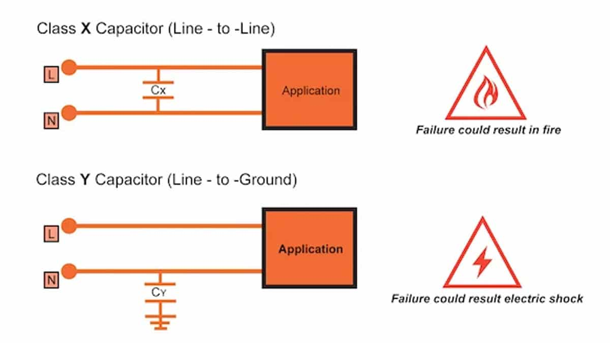 X and Y Safety Capacitor Applications Explained