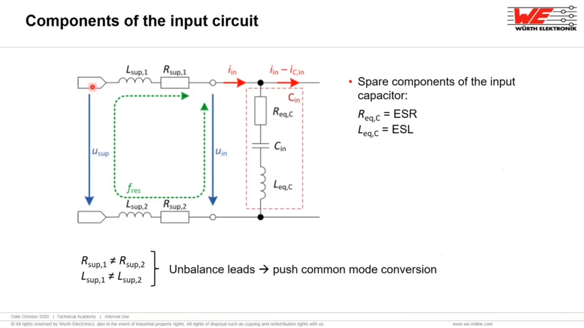 Würth Elektronik Webinar: Buck/Boost topologies and EMI filtering