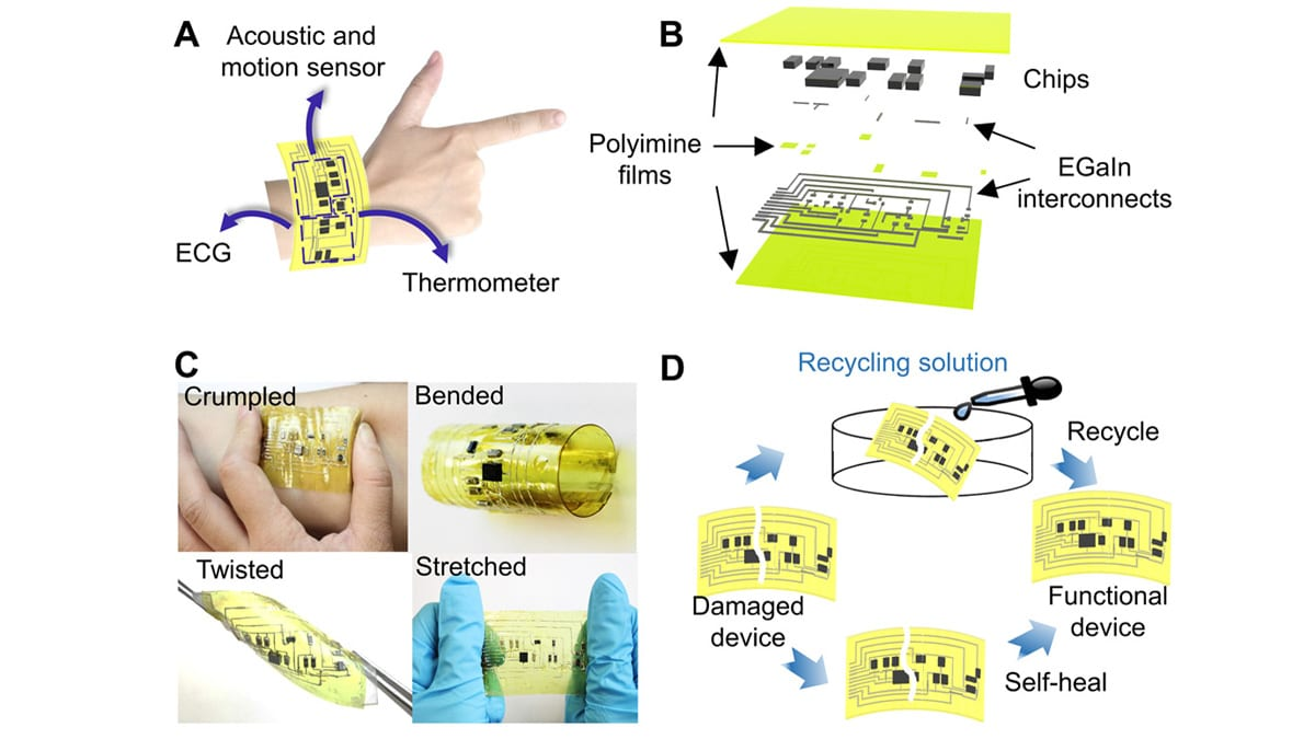 Heterogeneous integration of rigid chip components, soft, and liquid materials for self-healable, recyclable, and reconfigurable wearable electronics