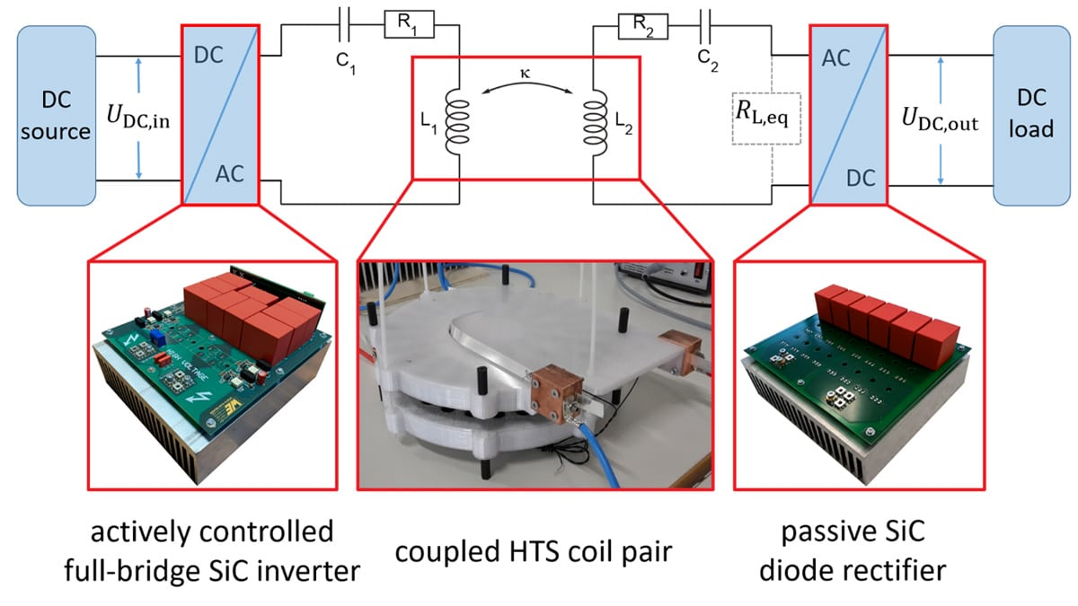 First Demonstration of Superconducting Wireless High-Power Transfer (> 5 kW) at Cryogenic Temperatures and Near-Zero Losses
