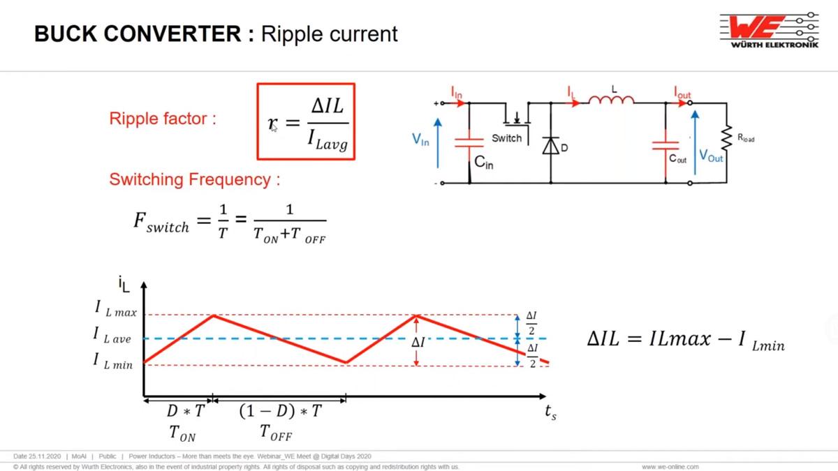 Power Inductors – Key Parameters and Design in Various Power Topologies WE meet @ Digital Days 2020 Webinar