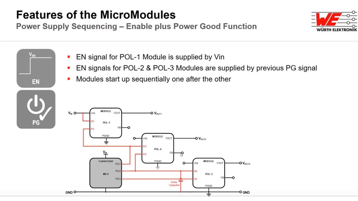 Introduction of New Variable Step Down MicroModule; WE meet @ Digital Days 2020 Webinar