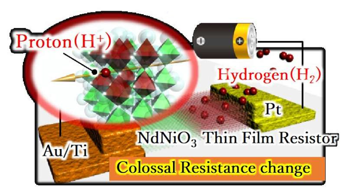 Hydrogen Ions Injection Method Creates Major Increase in Electrical Resistance of Thin Film Material