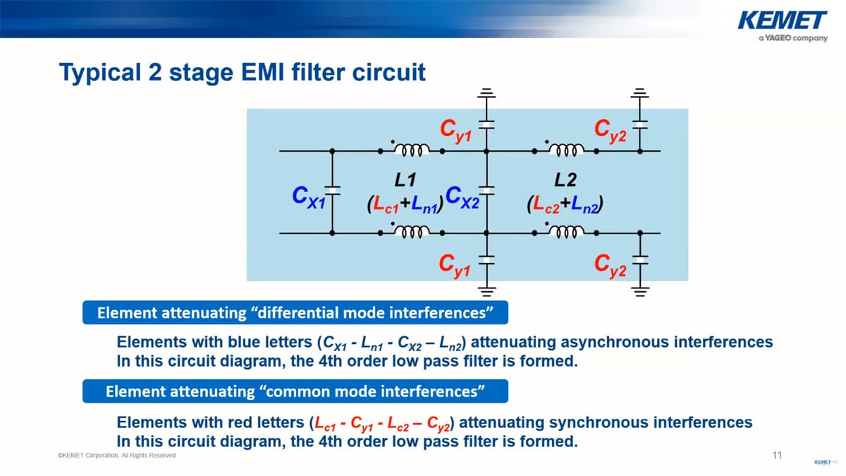 AC Mains Input EMI Filtering; Kemet TechDay Webinar