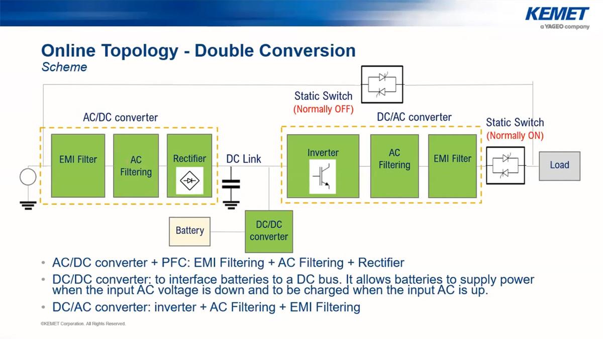 Capacitors and Inductors Selection Guideline for UPS Designs; Kemet Webinar